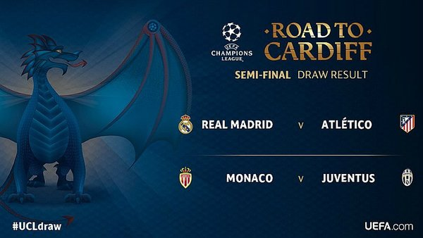 Atlético de Madrid vs. Real Madrid y AS Mónaco ante Juventus son las llaves de las semifinales.