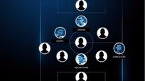Champions League: UEFA eligió el once ideal de técnicos [FOTO]